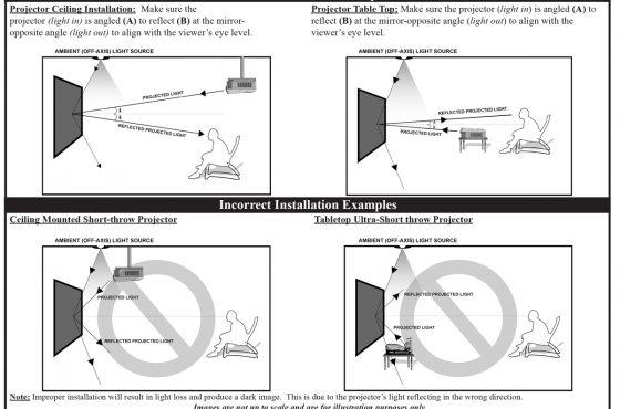 Proper use of CineGrey 5D® and CLR materials
