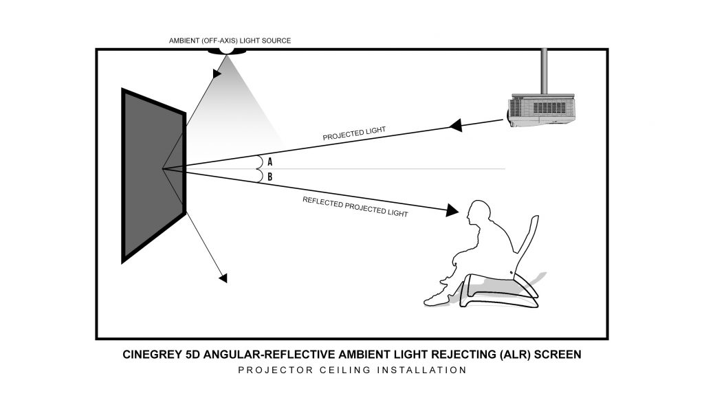 CEILING ALR PROJECTION DIAGRAM 02