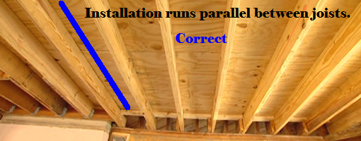 Correct Joist Alignment