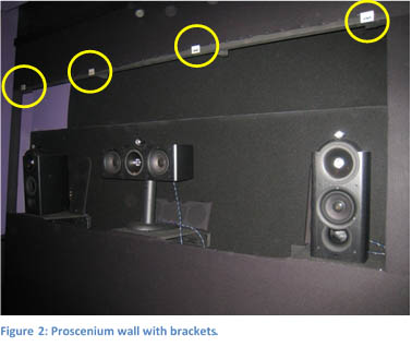 Peregrine AcousticPro-4K Installation