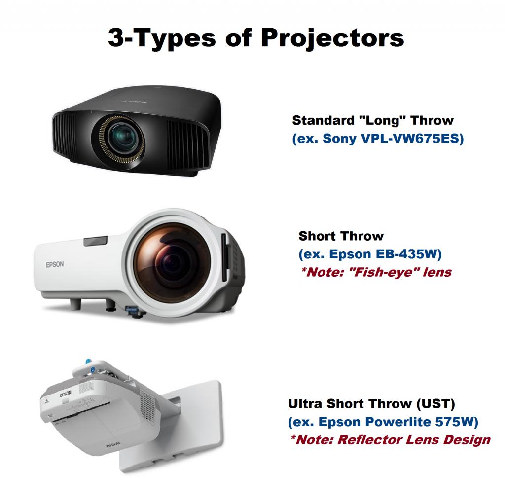 3-Different Projectors