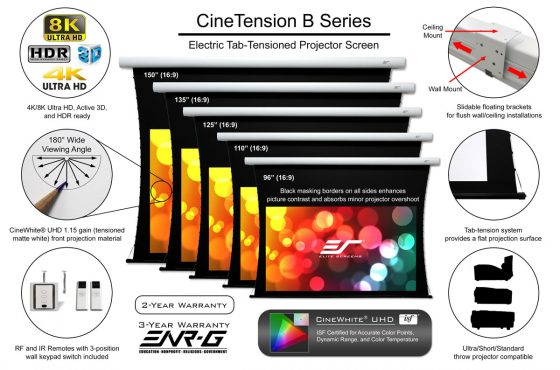 What Screens Do Short Throw Projectors Work With?