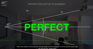 Perfect Ceiling-mounted projectors
