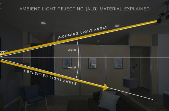 "The ""Sweet Spot"" with Sable Frame CineGrey® 3D Commercial Projector Screens"